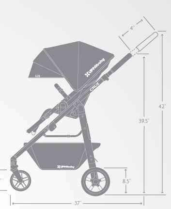 Best Full-Size Stroller - UPPAbaby CRUZ