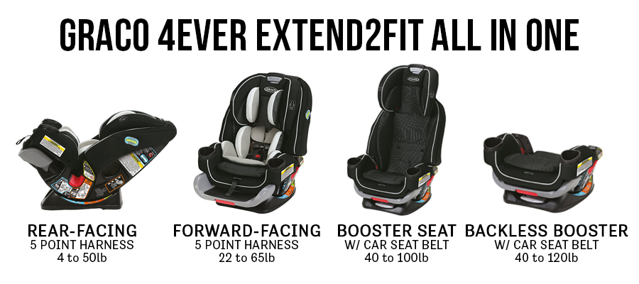 Four Stages In The Graco 4Ever All One Convertible Car Seat